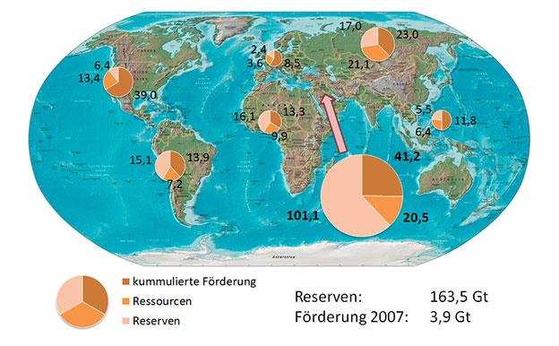 Erdöl Ressourcen Reserven weltweit