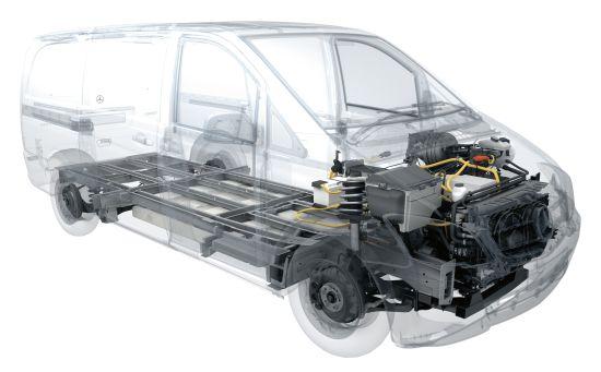 Mercedes-Benz Vito E-CELL: Batterie unter dem Ladeboden, Motor und Leistungselektronik unter der Haube (Quelle: DAIMLER)