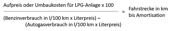 Autogas Amortisation Formel