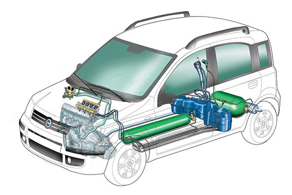 Fiat Panda Natural Power CNG Erdgas